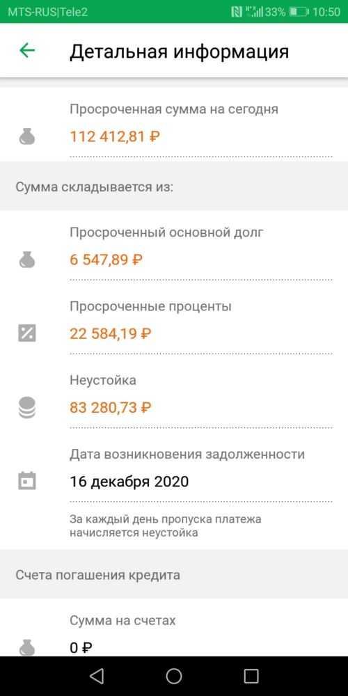 Скриншот моей задолженности